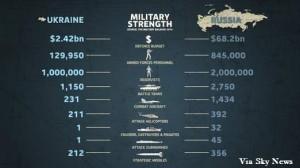 522x293xmilitary-russia-vs-ukraine.jpg.pagespeed.ic.O9OG-sYmXf