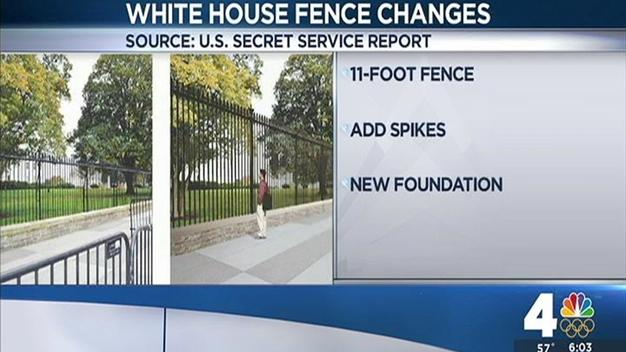 Secret Service Plans To Raise White House Fence By 5 Feet (Video)