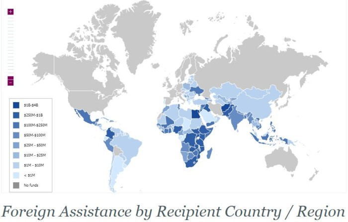 Ever Wonder Where Your Tax Dollars Are Going – Foreign Assistance by Recipient Country / Region