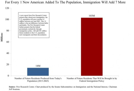 1-7-immigration-1024x693