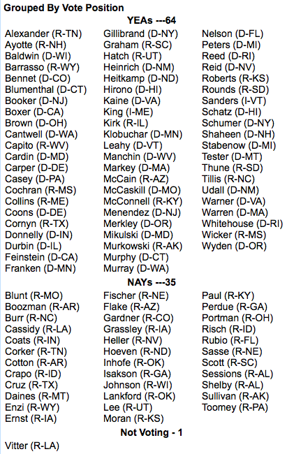 Senators-who-voted-for-more-debt-give-obama-blank-check