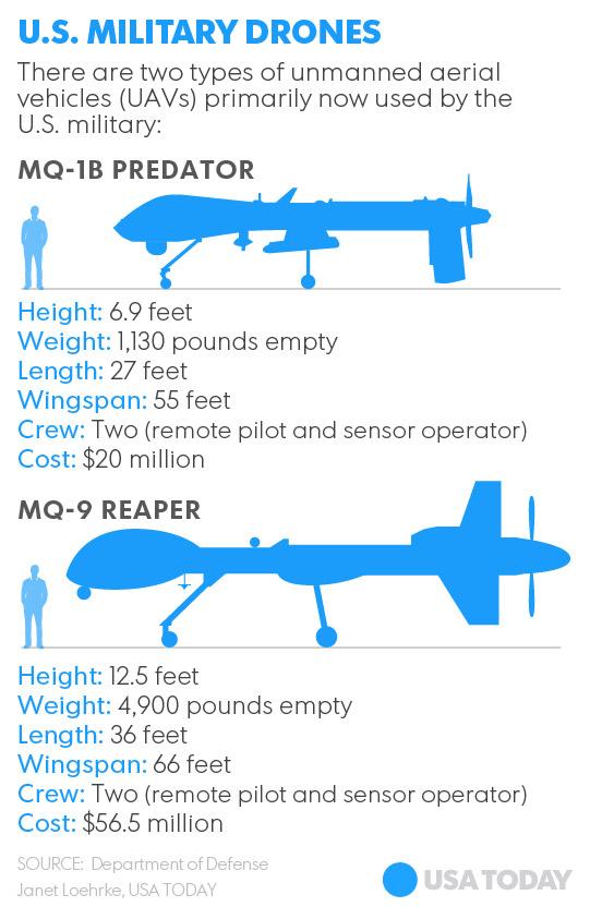 030916-US-drones