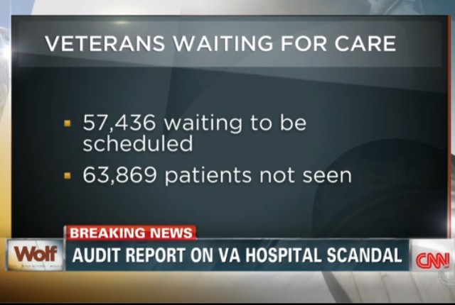 VA Secretary: Disney Doesn't Measure Wait Times, So Why Should VA? (Video)