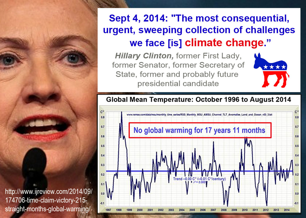 2014_09-04-hillary-says-climate-change-the-most-urgent-issue
