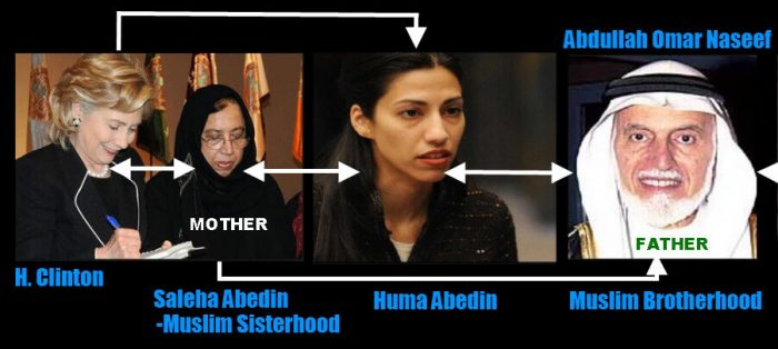 Awan Brothers Were Probably Spying For Muslim Brotherhood (Video)